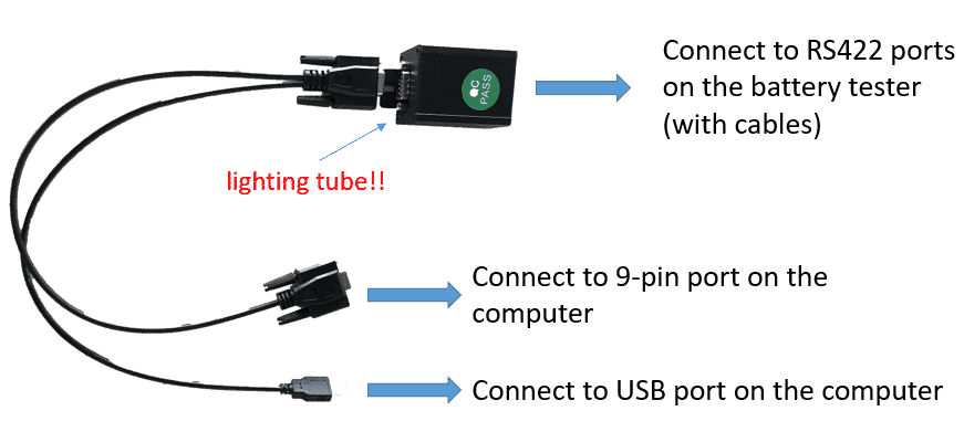 RS422 Serial port connections for Landt Battery Testing Systems